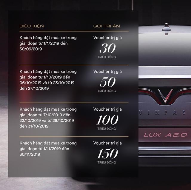 Tặng quà lên đến 200 triệu cho khách hàng cũ: Chỉ VinFast mới làm việc này - Ảnh 1.
