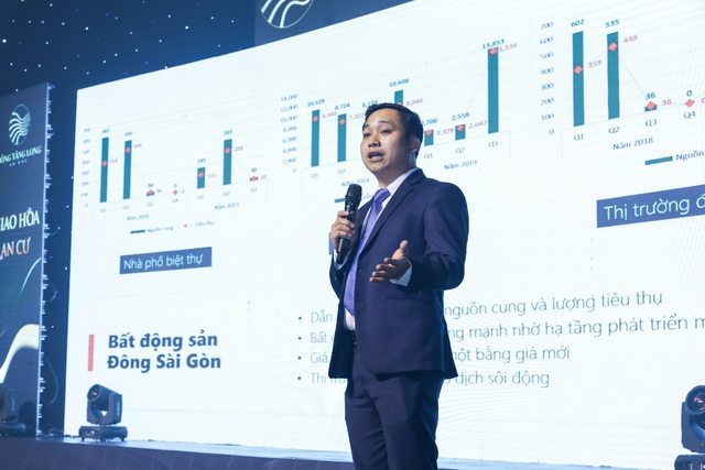Dự án Đông Tăng Long – An Lộc: Sự kiện mở bán thành công thời điểm thiếu nguồn cung - Ảnh 1.