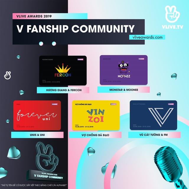 Ngô Kiến Huy, Bích Phương và loạt nghệ sĩ Việt được đề cử Vlive Awards 2019 - Ảnh 1.