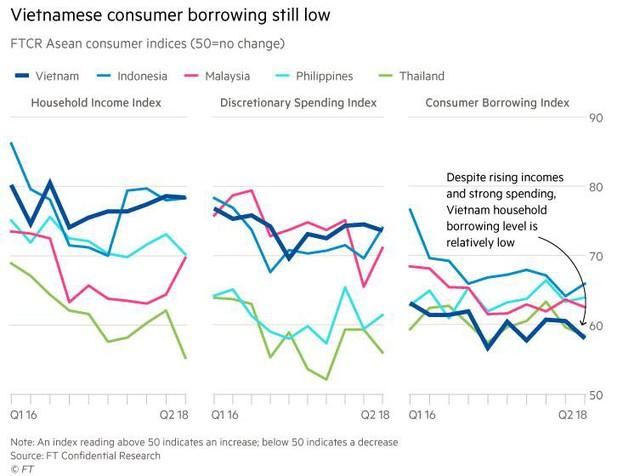 Vay tiêu dùng: chọn tín dụng đen hay giải pháp an toàn? - Ảnh 1.