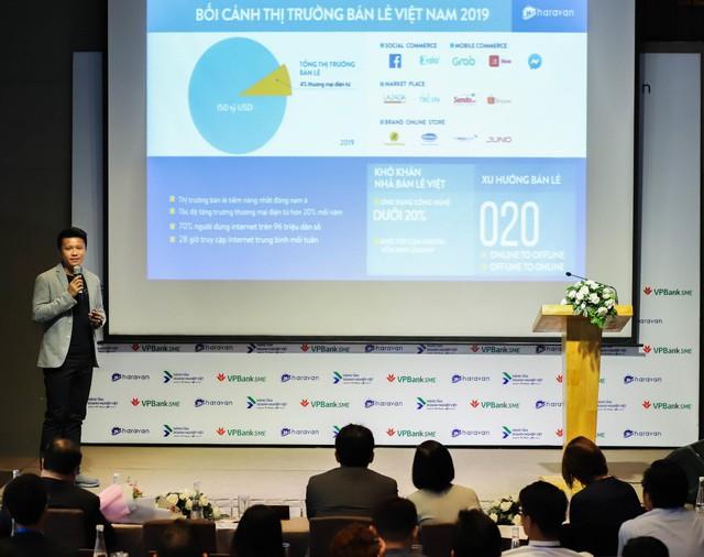 VPBank hợp tác với công ty công nghệ Haravan cung cấp gói dịch vụ hỗ trợ hàng nghìn doanh nghiệp SME - Ảnh 1.