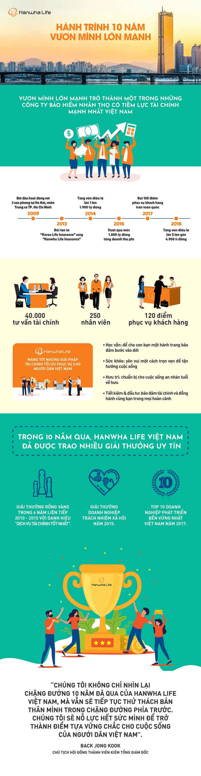 Hành trình 10 năm vươn mình lớn mạnh của Hanwha Life Việt Nam - Ảnh 1.