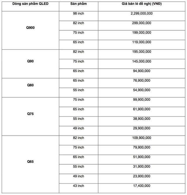 Vì sao TV 8K giá trăm triệu vẫn bán chạy - Ảnh 1.