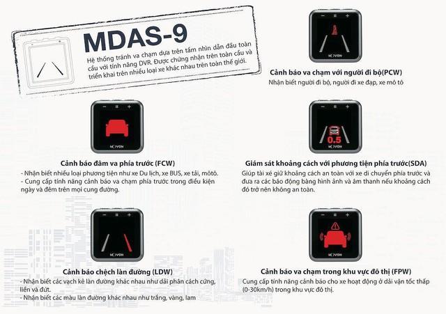 """Movon MDAS-9 - Hệ thống hỗ trợ lái xe tiên tiến với giá """"mềm"""" tới Việt Nam - Ảnh 3."""