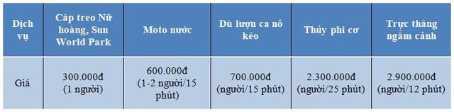Dịch vụ du lịch bằng trực thăng tại Việt Nam: Đắt xắt ra miếng - Ảnh 1.