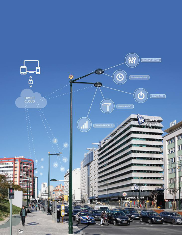 Chủ động tiết kiệm năng lượng khi điện tăng giá với các giải pháp chiếu sáng thông minh - Ảnh 1.