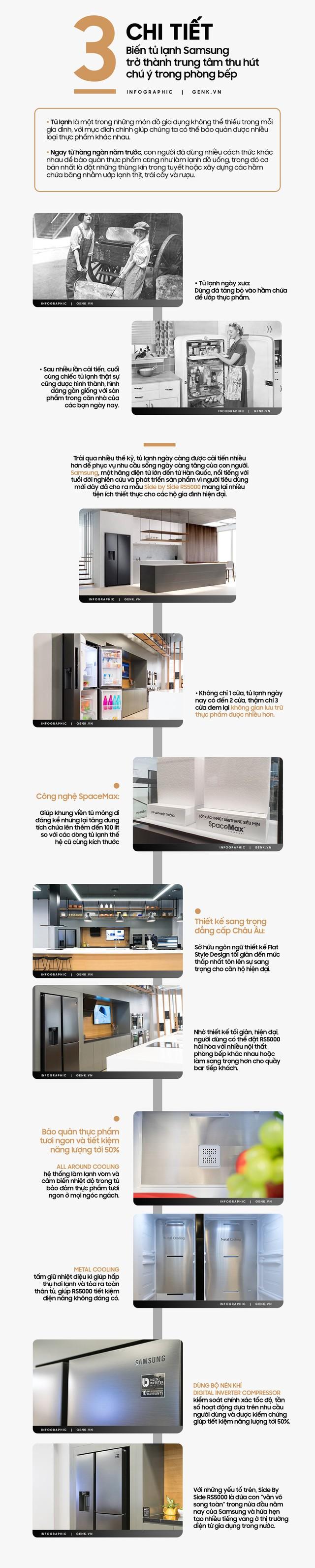 3 chi tiết biến tủ lạnh Samsung trở thành trung tâm thu hút chú ý trong phòng bếp - Ảnh 1.