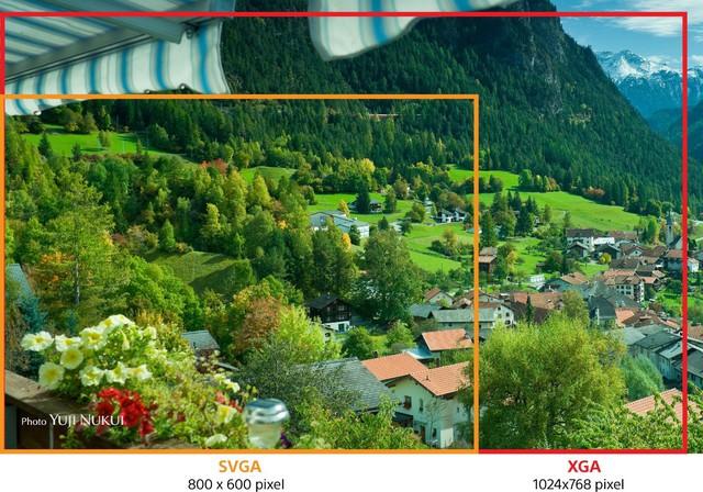 Độ phân giải máy chiếu và khả năng hiển thị hình ảnh - Ảnh 2.