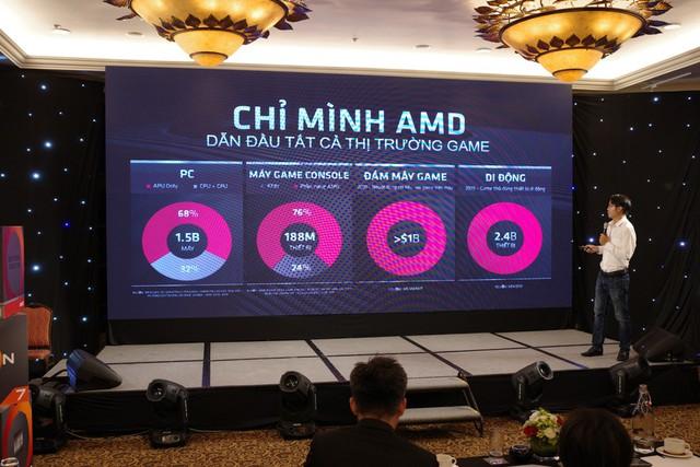 Ông Michael Liao: Lợi thế của chúng tôi là công nghệ mới và giá cạnh tranh, sẽ tiếp tục tiến đến đứng top ở các thị trường khác trong tương lai - Ảnh 3.