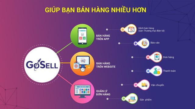 Sự kiện ra mắt nền tảng hỗ trợ bán hàng Gosell được nhiều doanh nghiệp Việt quan tâm - Ảnh 3.