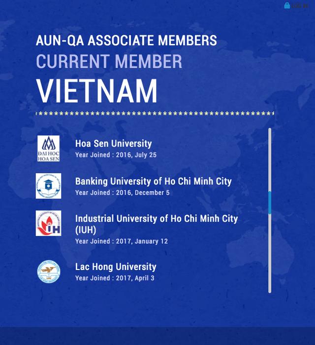 Trường ĐH Hoa Sen thêm 2 chương trình đạt chuẩn kiểm định quốc tế - Ảnh 1.