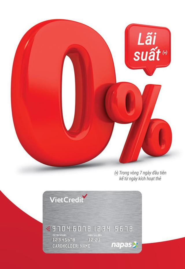 VietCredit miễn nhiều loại phí giúp người đi vay nhẹ tài chính - Ảnh 1.