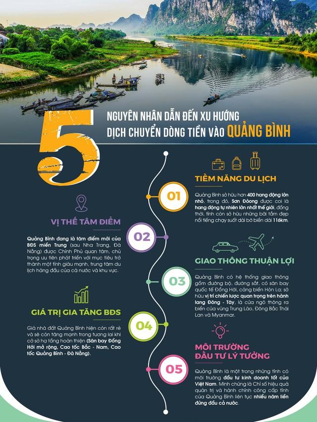 """Sân bay Đồng Hới mở rộng – """"Cú hích"""" cho địa ốc Quảng Bình - Ảnh 1."""