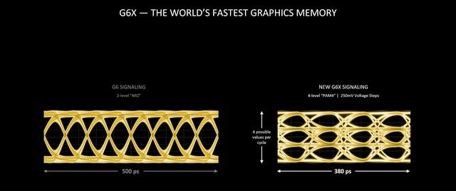 Những tính năng tuyệt đỉnh đã biến NVIDIA RTX 30 trở thành vũ khí hoàn hảo cho các game thủ - Ảnh 3.