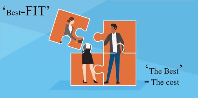Chiến lược tuyển dụng hiệu quả vượt khủng hoảng - Hướng đi nào cho doanh nghiệp? - Ảnh 4.