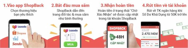 Giải pháp mua sắm thông minh hàng đầu Châu Á - Thái Bình Dương có mặt ở Việt Nam - Ảnh 1.