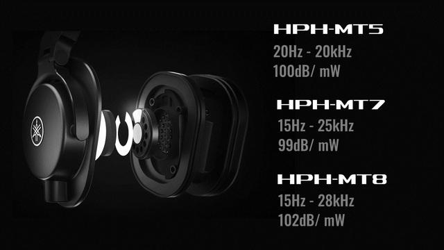 Tai nghe kiểm âm Yamaha – Công nghệ tái tạo âm thanh chi tiết từ chuyên gia Nhật Bản - Ảnh 2.