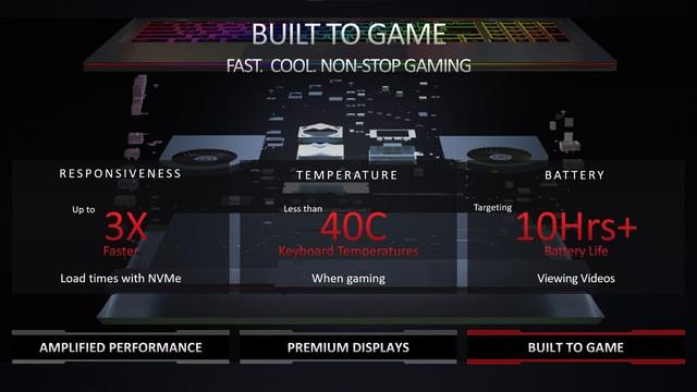 Giải mã AMD Advantage: Quy chuẩn mới cho laptop gaming - Ảnh 4.