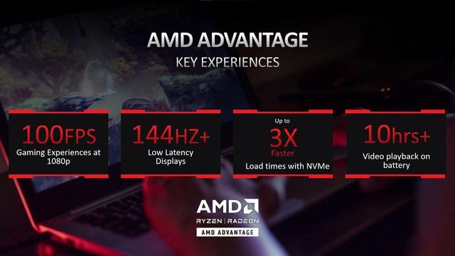 Giải mã AMD Advantage: Quy chuẩn mới cho laptop gaming - Ảnh 5.