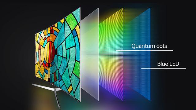 Dải màu thể hiện bởi chấm lượng tử