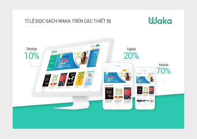Waka: người Việt trẻ đọc sách trung bình 12h mỗi tuần - Ảnh 2.