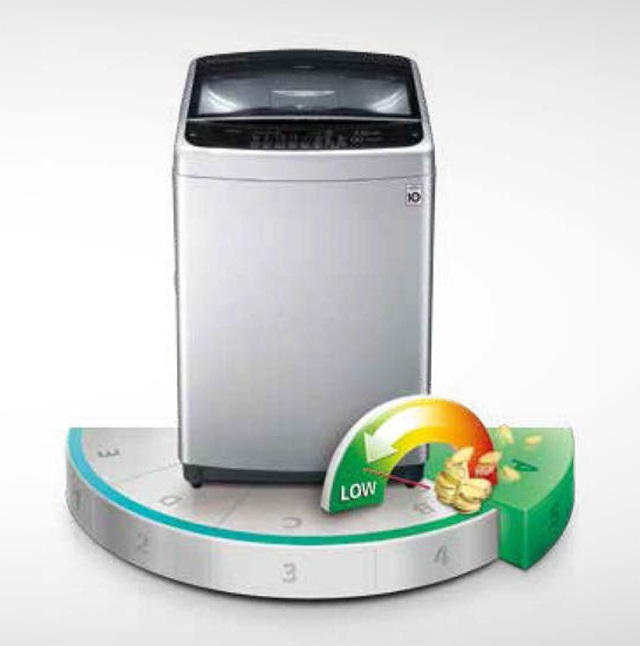 Các sản phẩm sử dụng công nghệ Inverter tối ưu hóa năng lượng tiêu thụ và hiệu suất hoạt động