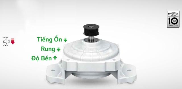 Lớp vỏ BMC hạn chế sự xâm nhập của bụi, côn trùng và độ ẩm bên ngoài, đồng thời chống ồn, chống rung