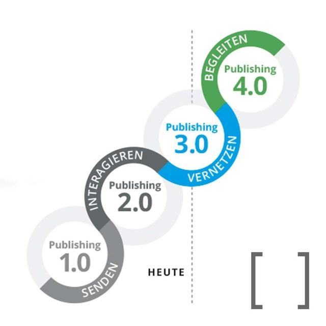 Platform xuất bản điện tử: xu thế mới của thị trường sách - Ảnh 2.