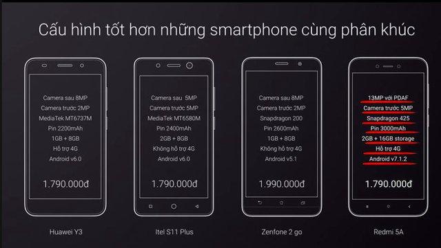 """""""Hết hồn"""" với Xiaomi Redmi 5A – smartphone giá rẻ - Ảnh 3."""