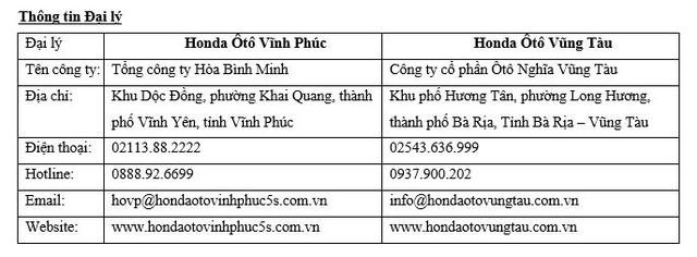 Khai trương thêm Đại lý tại Vĩnh Phúc và Vũng Tàu, Honda Việt Nam sở hữu 26 Đại lý trên toàn quốc - Ảnh 5.