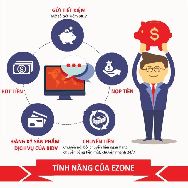 """Trải nghiệm Ezone – Hệ thống ngân hàng tự động đang """"gây sốt"""" - Ảnh 1."""