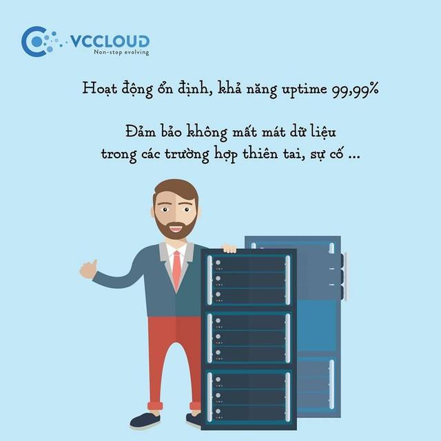 Lựa chọn nền tảng server cho doanh nghiệp: Máy chủ vật lý, VPS hay Cloud Server? - Ảnh 3.