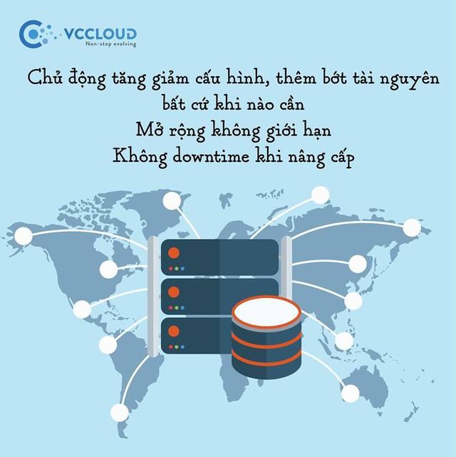 Lựa chọn nền tảng server cho doanh nghiệp: Máy chủ vật lý, VPS hay Cloud Server? - Ảnh 6.