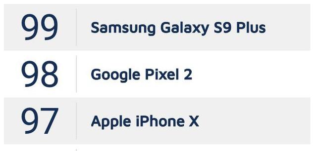 Samsung khẳng định vị trí tiên phong khai phá mảnh đất Camera phone - Ảnh 5.