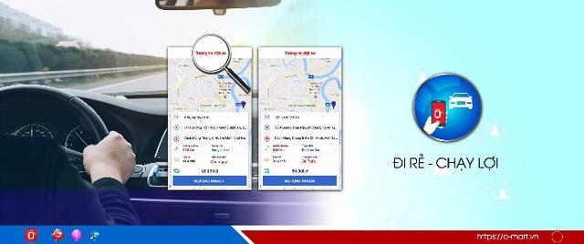 Mô hình gọi xe trả giá bằng tin nhắn mới ra mắt của Ô-Mart