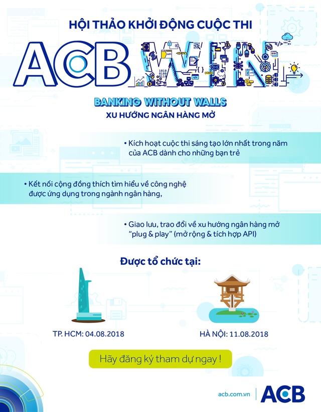 ACB khởi động cuộc thi Fintech với tổng giải thưởng 1 tỷ đồng - Ảnh 1.