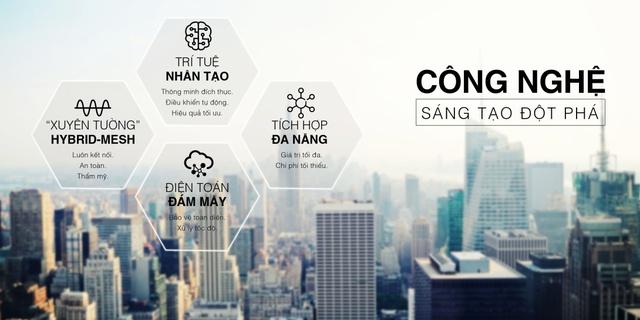 Smart home OnSky - bước tiến mới cho an ninh, an toàn thông minh - Ảnh 3.