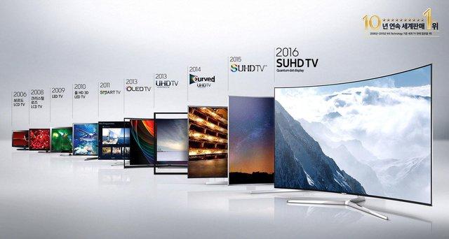 Những bước đi vững chắc của Samsung nhằm khẳng định vị thế trên thị trường TV - Ảnh 1.
