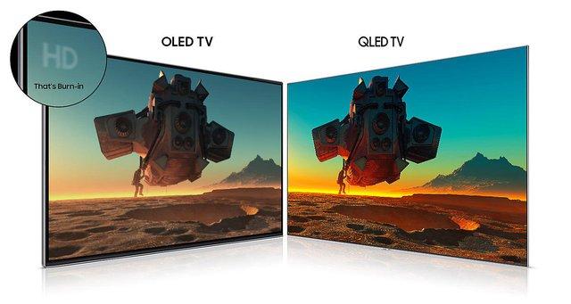 Những bước đi vững chắc của Samsung nhằm khẳng định vị thế trên thị trường TV - Ảnh 6.