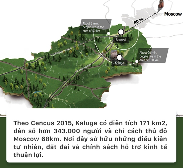 Kaluga - Vùng đất TH xây dựng nhà máy sữa có gì đặc biệt? - Ảnh 2.