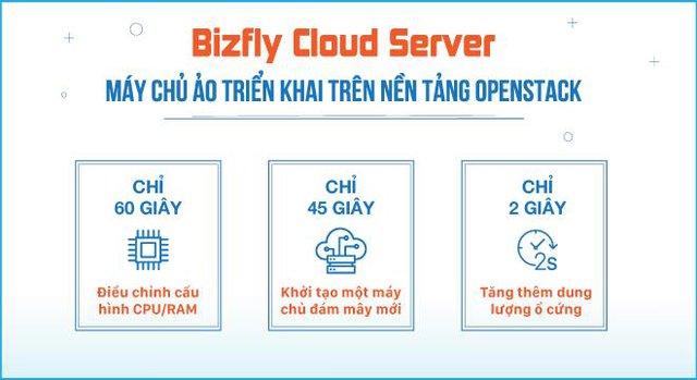 Biz Fly Cloud tung loạt giải pháp công nghệ hỗ trợ doanh nghiệp Việt trong giai đoạn chuyển đổi số - Ảnh 3.