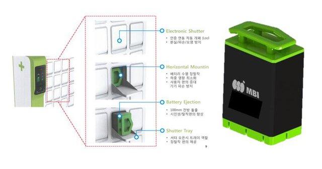 Tập đoàn MBI Hàn Quốc bắt tay DKBike triển khai dự án xe máy điện tỷ đô - Ảnh 11.