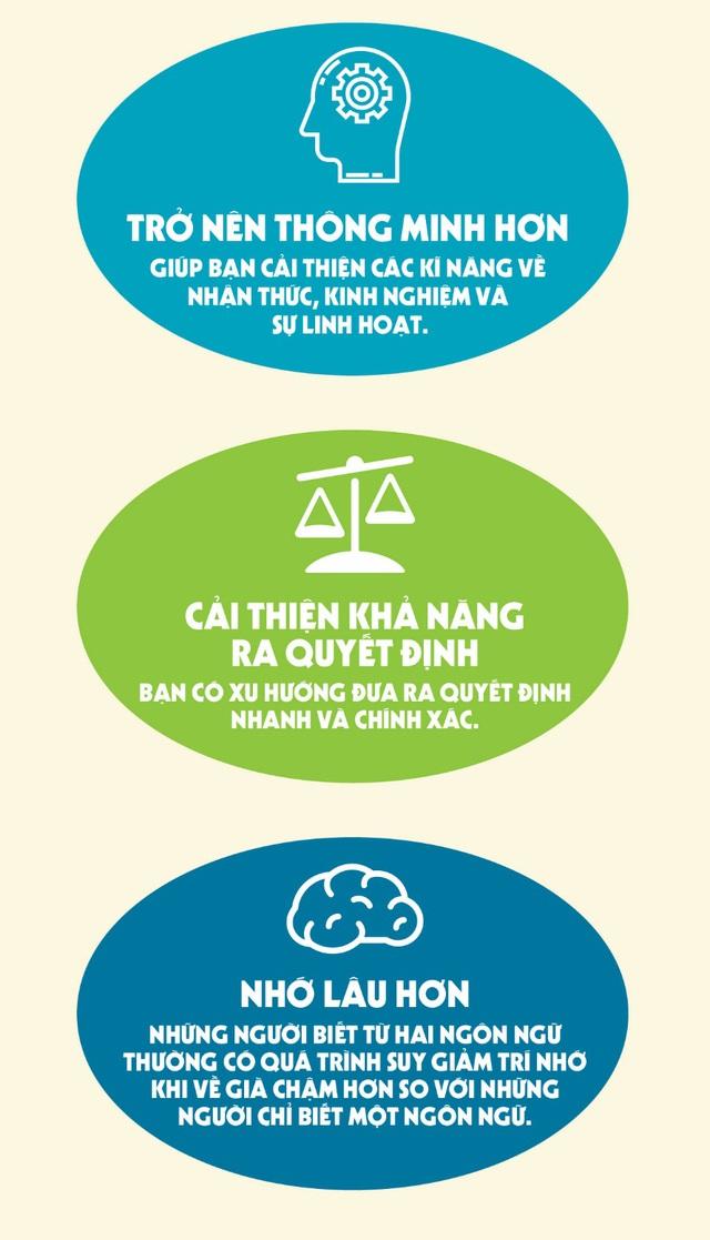 14 lý do tại sao bạn cần học tiếng Anh ngay - Ảnh 3.