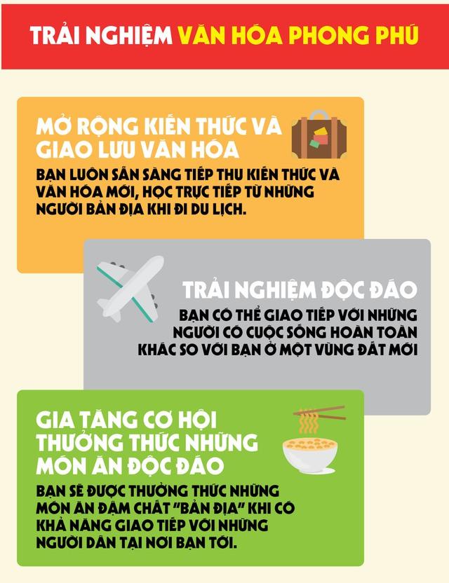14 lý do tại sao bạn cần học tiếng Anh ngay - Ảnh 4.
