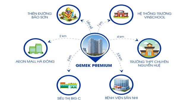 Liên kết vùng hoàn hảo tại Gemek Premium.