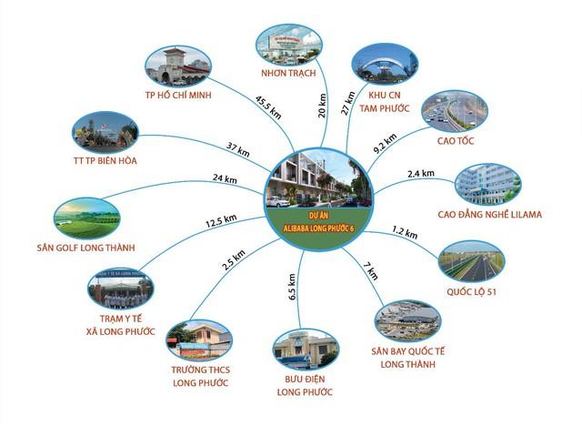 Tất cả tiện ích khách hàng cần đều có tại Alibaba Long Phước 6.