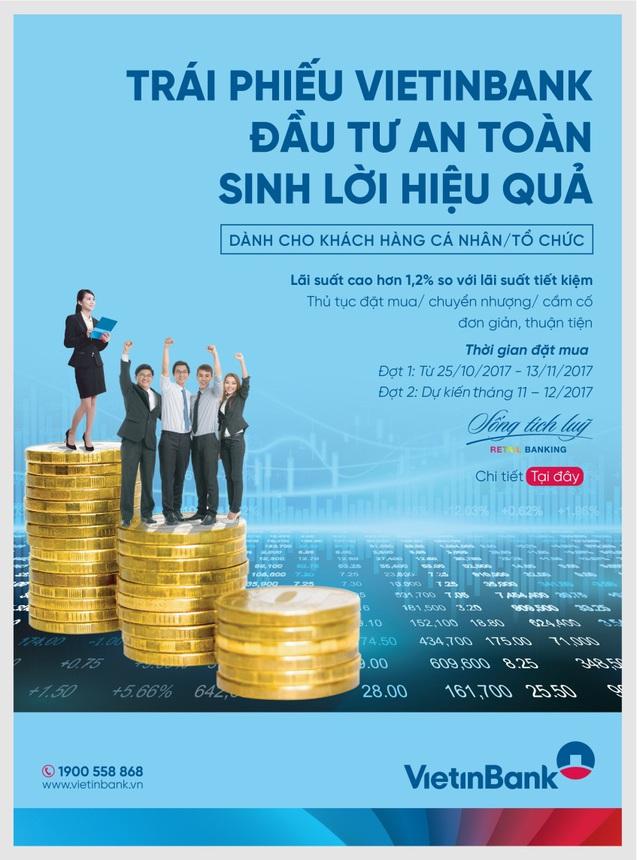 Poster phát hành trái phiếu.