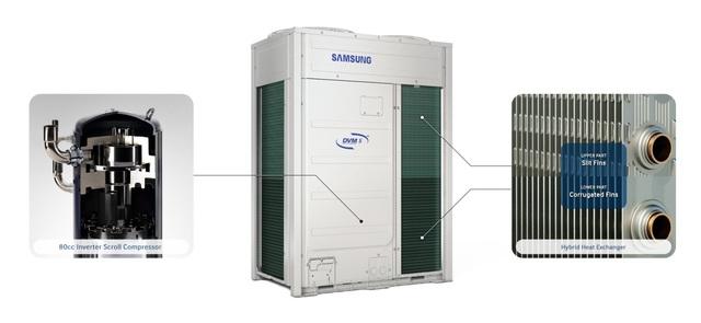 Công nghệ chống ăn mòn máy điều hòa của Samsung - Ảnh 1.