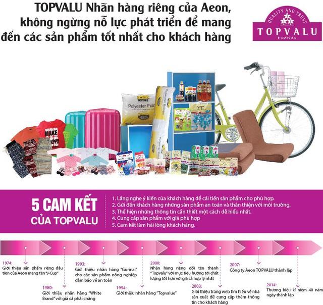 Đón năm mới với sản phẩm chất lượng Nhật tại TOPVALU Fair - Ảnh 4.