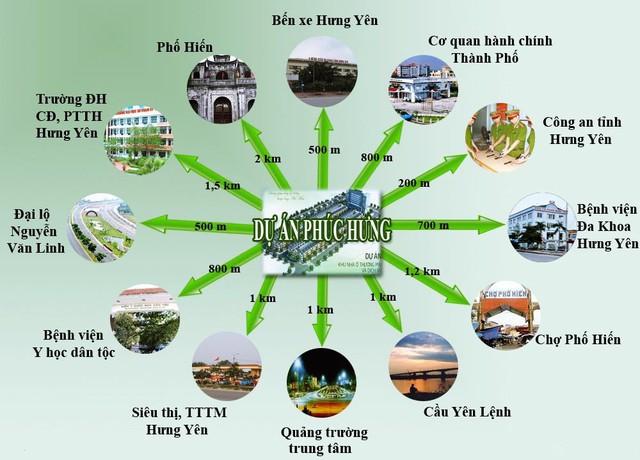 Phúc Hưng Complex Hưng Yên - Vị trí trung tâm trong lòng thành phố - Ảnh 1.
